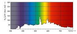 Лампа PHILIPS PAR 30  CDM-R 70/942   30°  E27 (защ. стекло призмат.)